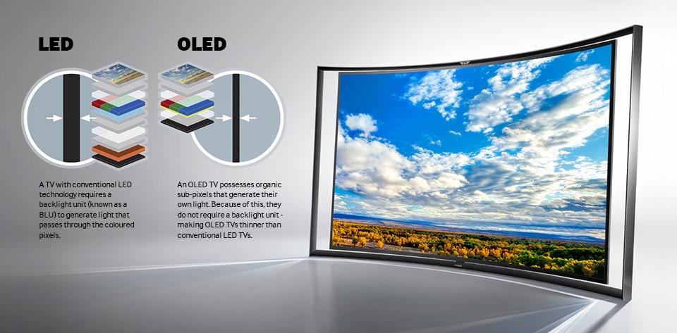 OLED PC-Bildschirme