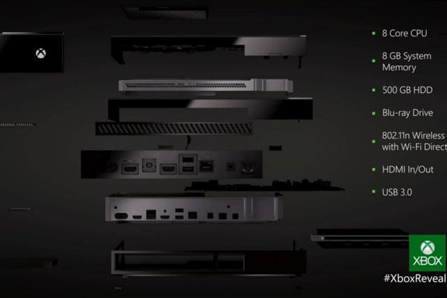 Xbox One gegen PS4