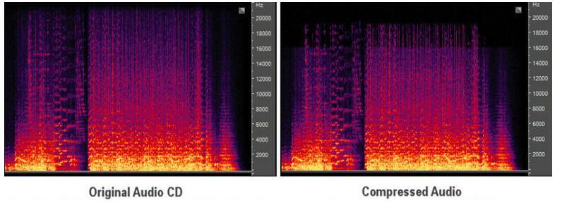 Audio-Dateiformate
