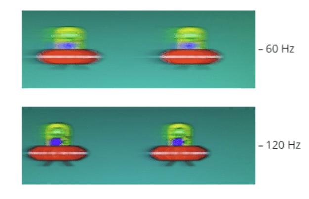 Was ist Motion Blur
